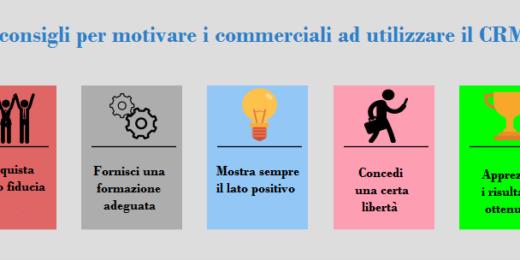 5-consigli-per-motivare-i-commerciali-ad-usare-il-crm